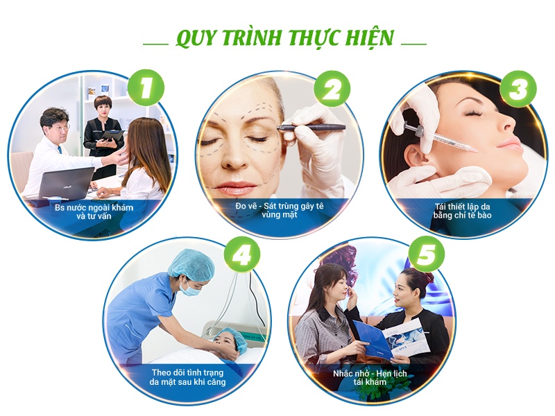 5 quy trình thực hiện căng da