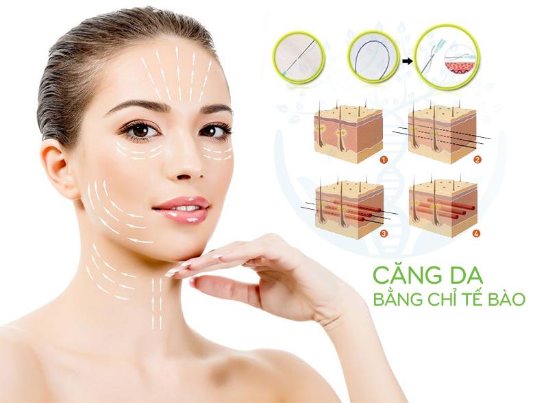 LIEU PHAP CANG DA BANG CHI TE BAO